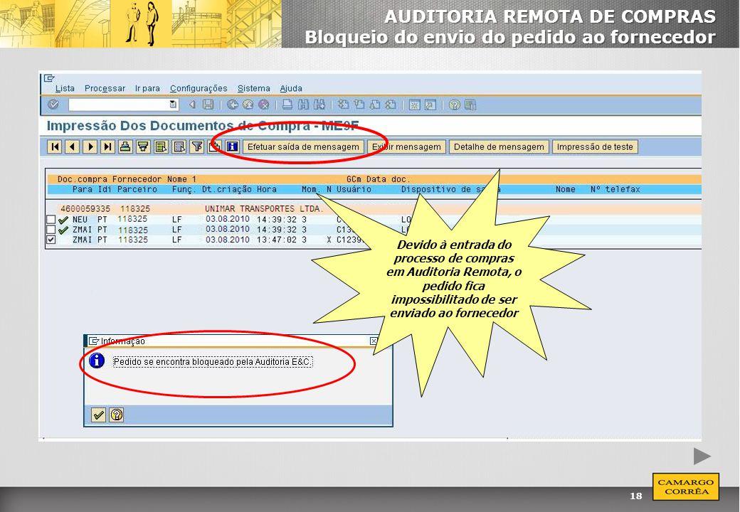 AUDITORIA REMOTA DE COMPRAS Bloqueio do envio do pedido ao fornecedor