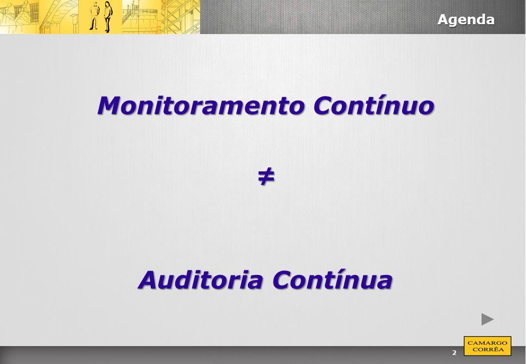 Monitoramento Contínuo ≠ Auditoria Contínua