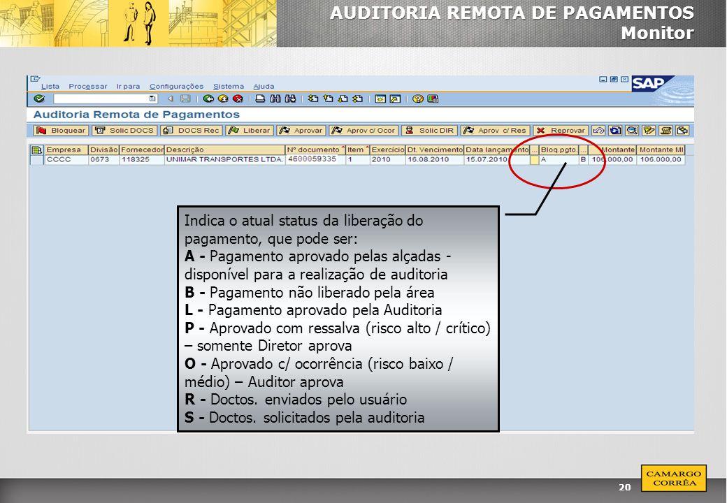 AUDITORIA REMOTA DE PAGAMENTOS Monitor