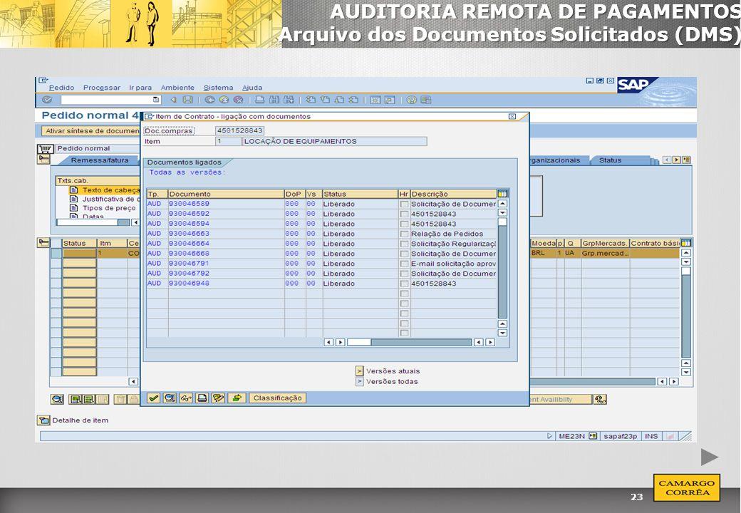 AUDITORIA REMOTA DE PAGAMENTOS Arquivo dos Documentos Solicitados (DMS)