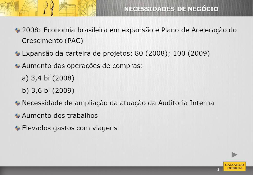 NECESSIDADES DE NEGÓCIO