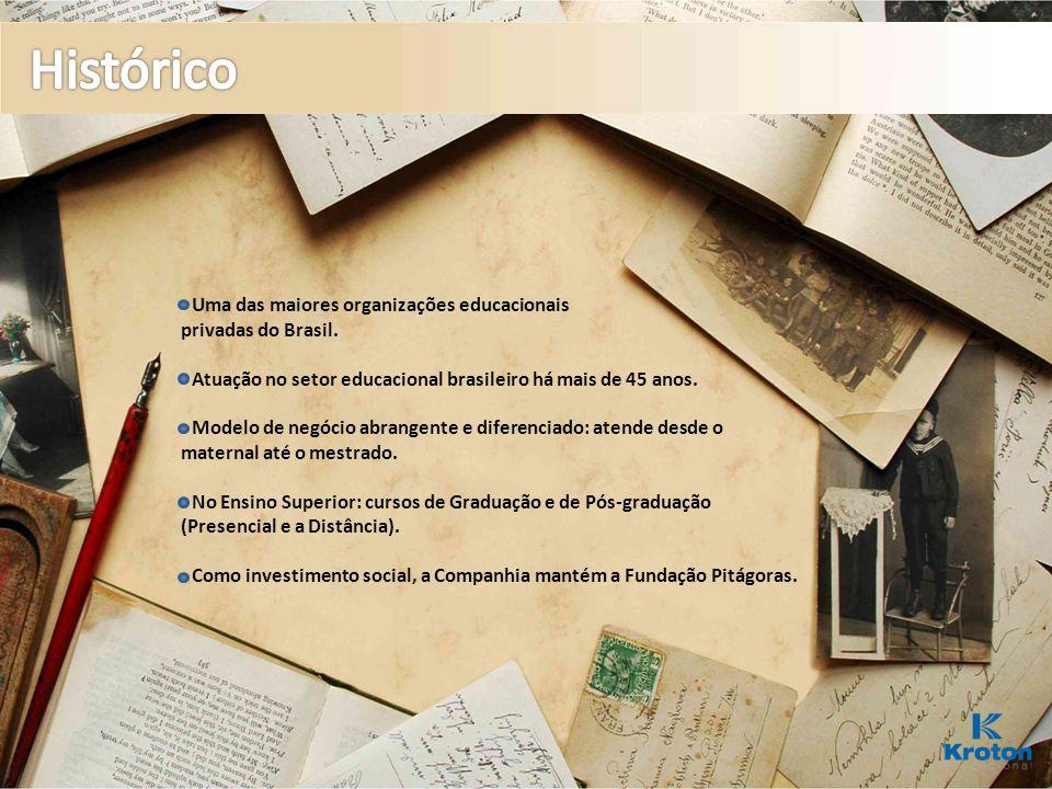 Histórico - Uma das maiores organizações educacionais