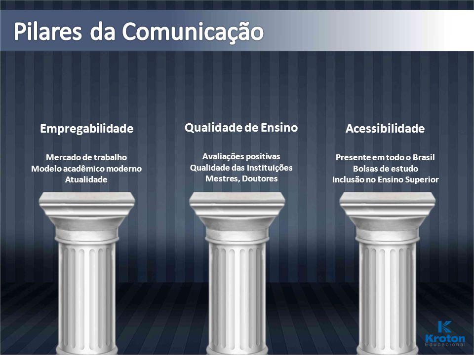Pilares da Comunicação