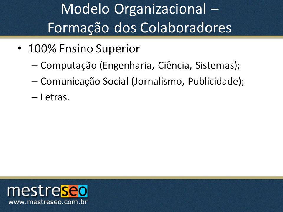 Modelo Organizacional – Formação dos Colaboradores