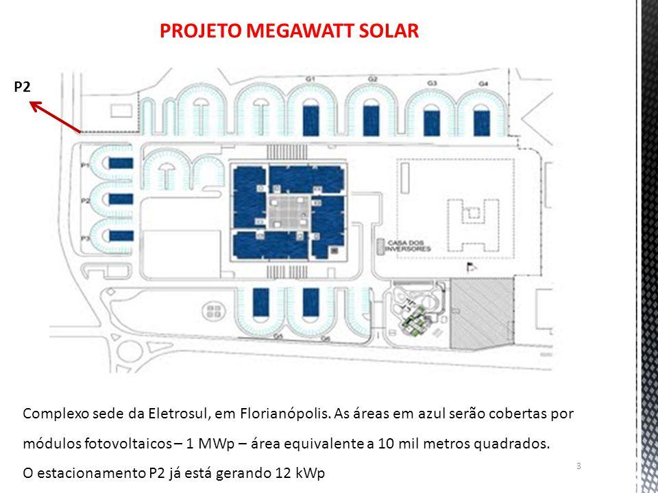 PROJETO MEGAWATT SOLAR