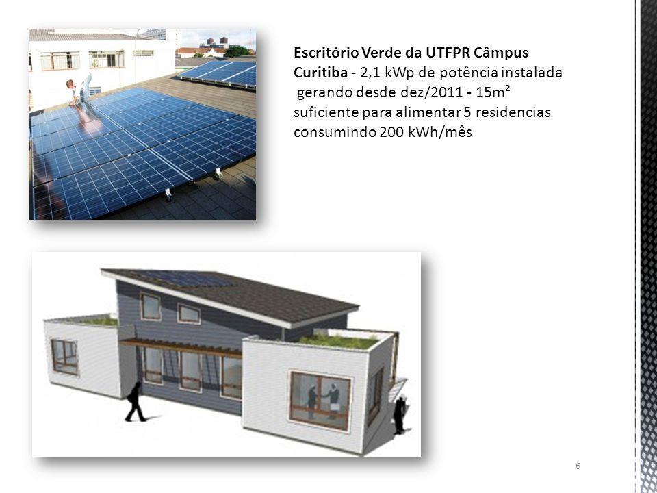 Escritório Verde da UTFPR Câmpus Curitiba - 2,1 kWp de potência instalada