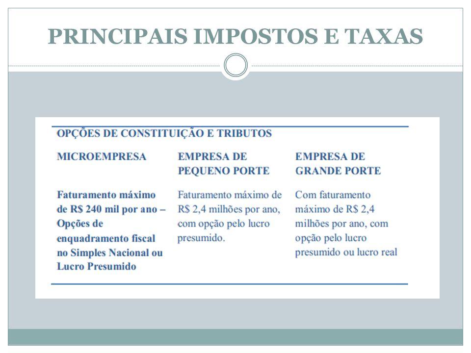 PRINCIPAIS IMPOSTOS E TAXAS