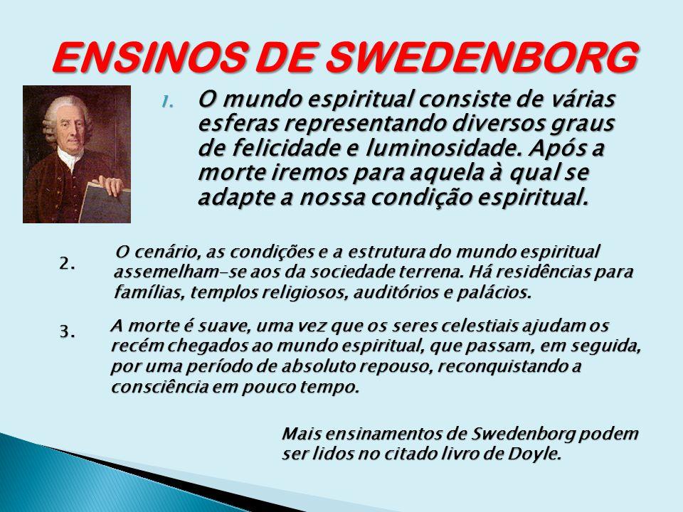 ENSINOS DE SWEDENBORG
