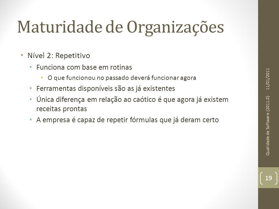 Maturidade de Organizações