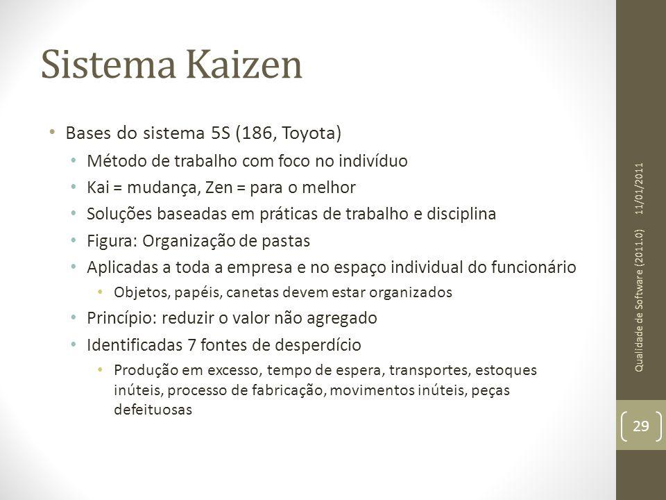 Sistema Kaizen Bases do sistema 5S (186, Toyota)