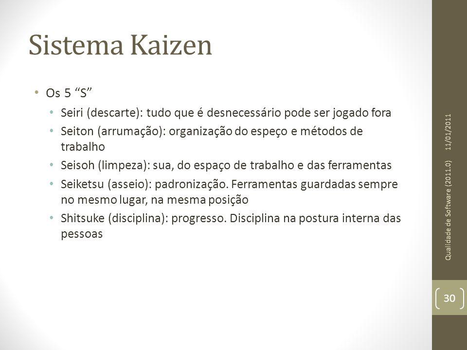 Sistema Kaizen Os 5 S Seiri (descarte): tudo que é desnecessário pode ser jogado fora.
