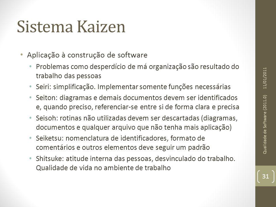 Sistema Kaizen Aplicação à construção de software