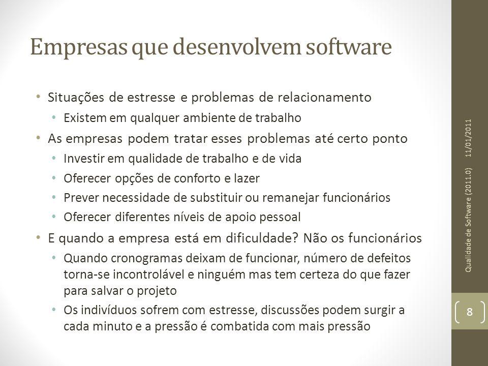 Empresas que desenvolvem software