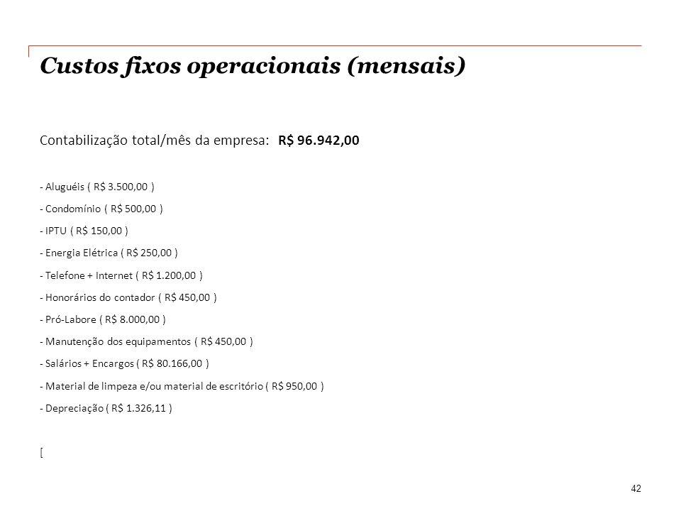 Custos fixos operacionais (mensais)