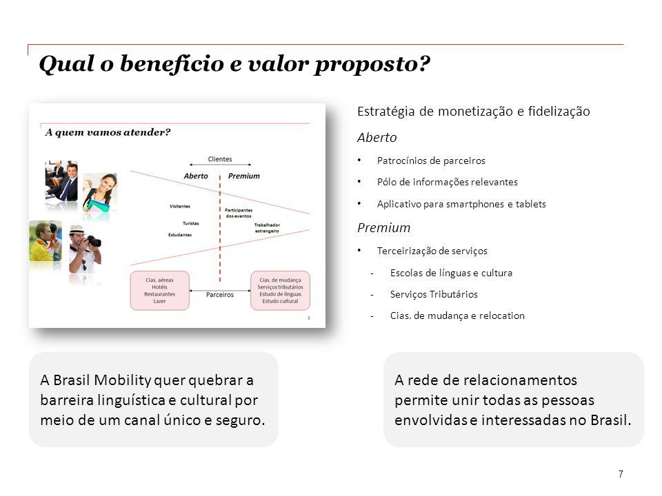Qual o benefício e valor proposto