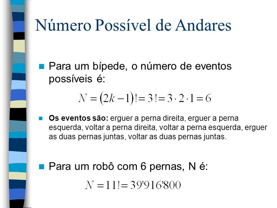 Número Possível de Andares