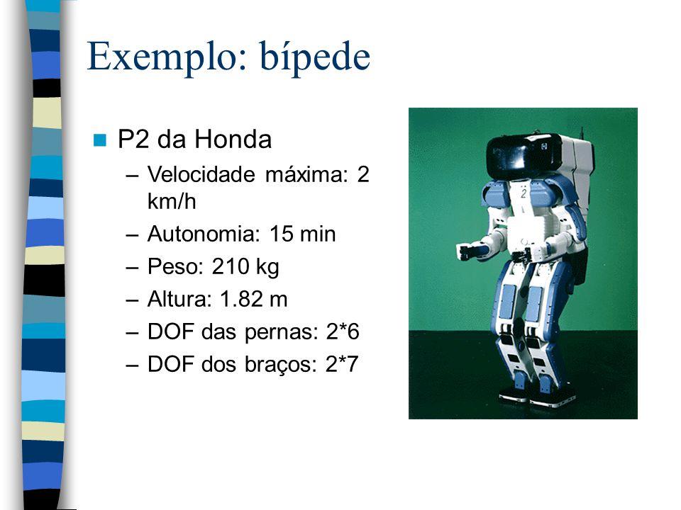 Exemplo: bípede P2 da Honda Velocidade máxima: 2 km/h