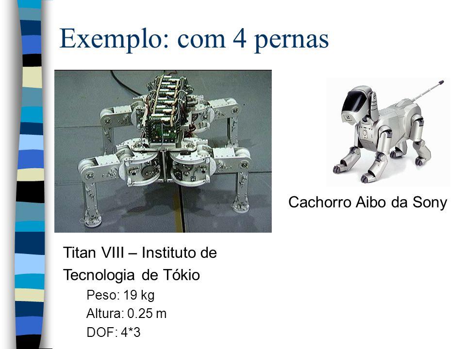 Exemplo: com 4 pernas Cachorro Aibo da Sony Titan VIII – Instituto de