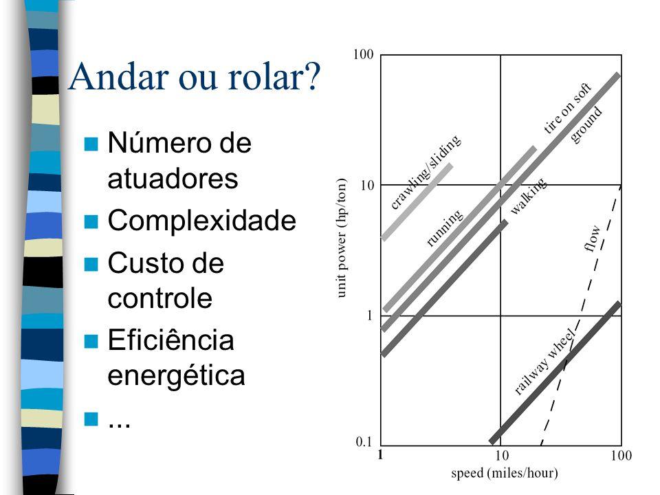 Andar ou rolar Número de atuadores Complexidade Custo de controle