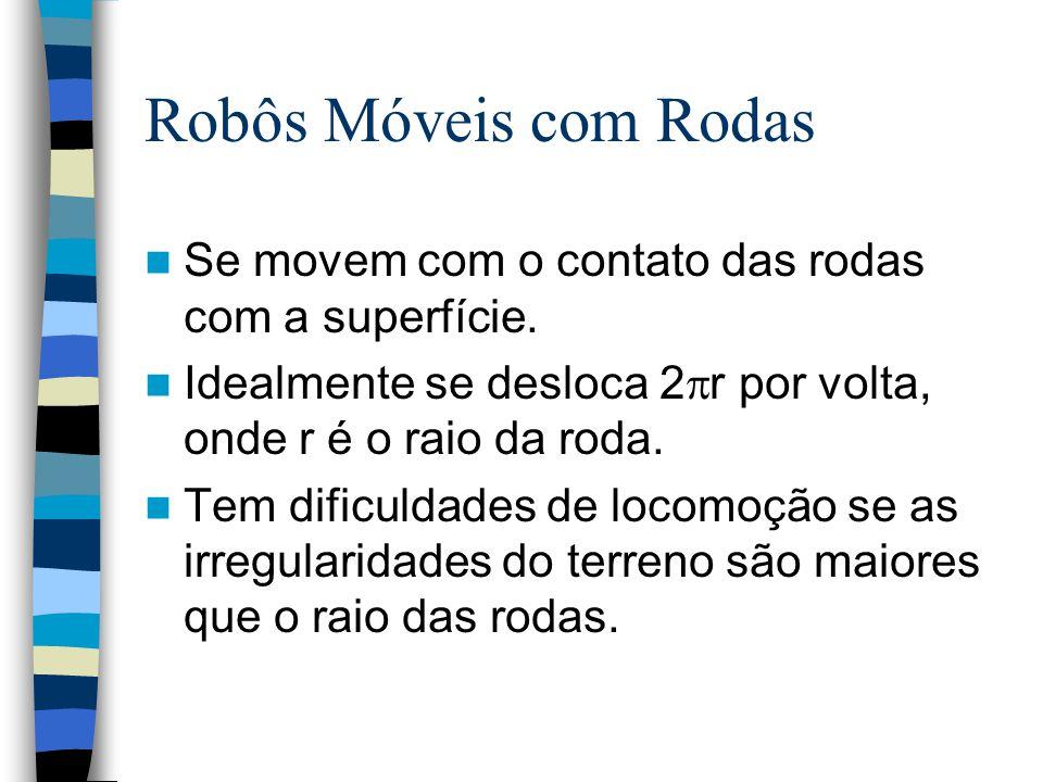 Robôs Móveis com Rodas Se movem com o contato das rodas com a superfície. Idealmente se desloca 2r por volta, onde r é o raio da roda.