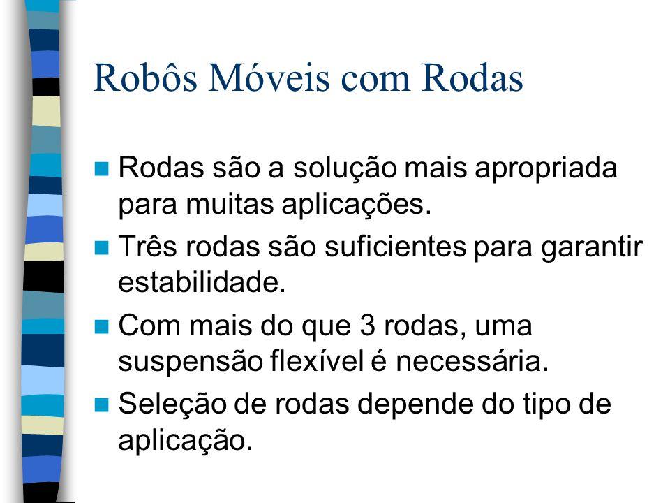Robôs Móveis com Rodas Rodas são a solução mais apropriada para muitas aplicações. Três rodas são suficientes para garantir estabilidade.