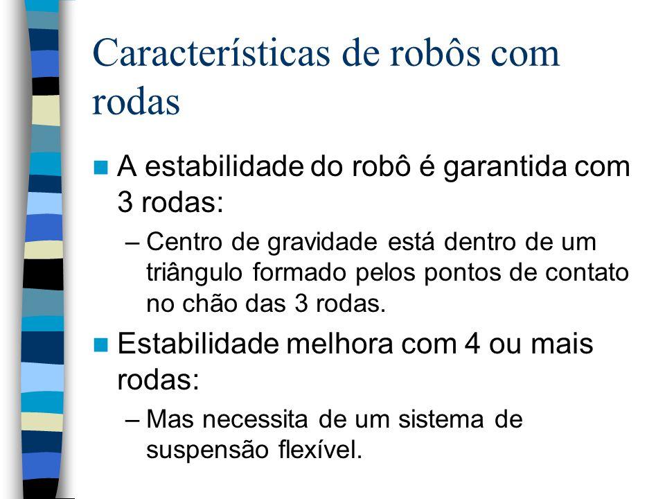 Características de robôs com rodas