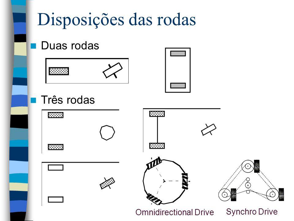 Disposições das rodas Duas rodas Três rodas Omnidirectional Drive