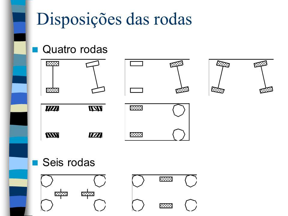 Disposições das rodas Quatro rodas Seis rodas