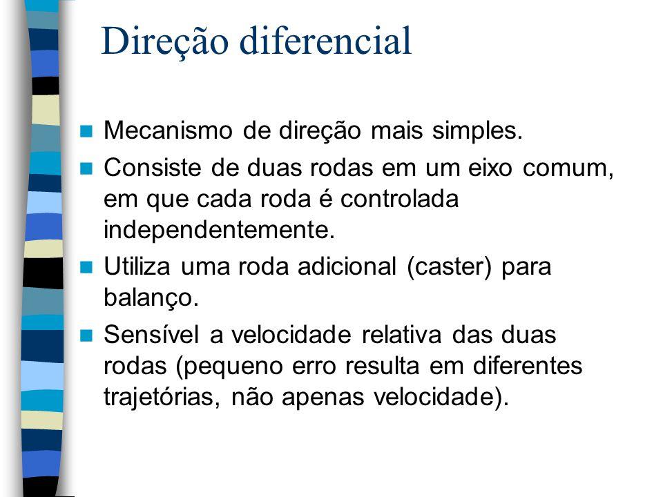 Direção diferencial Mecanismo de direção mais simples.