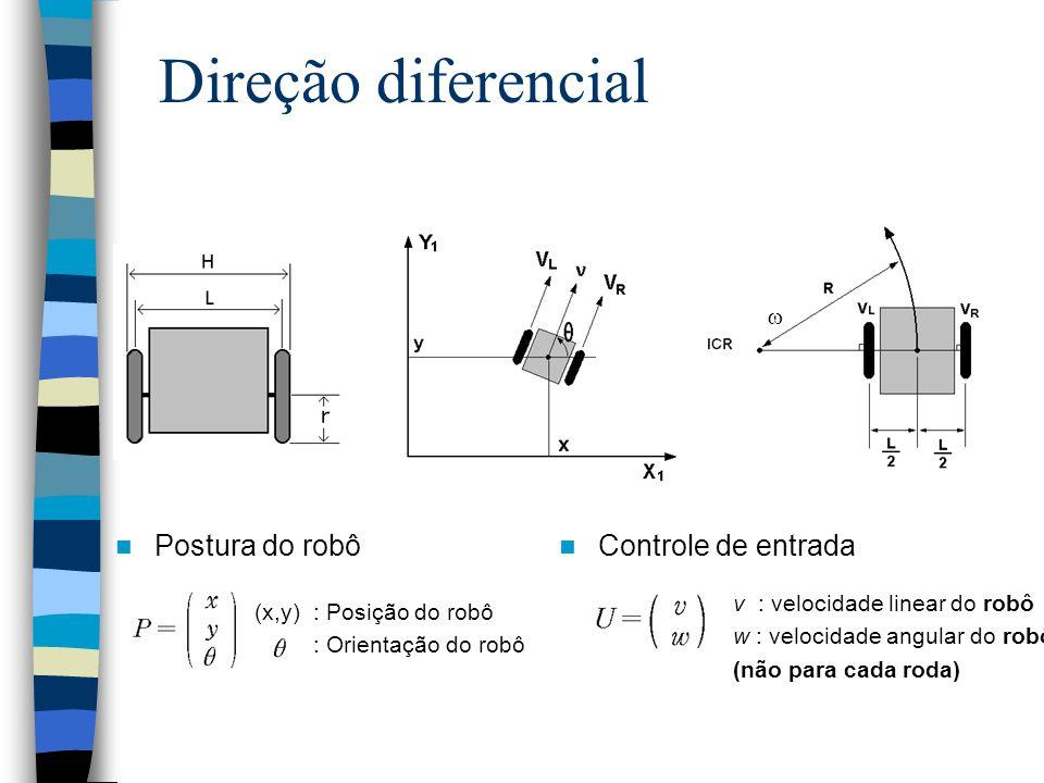 Direção diferencial Postura do robô Controle de entrada 