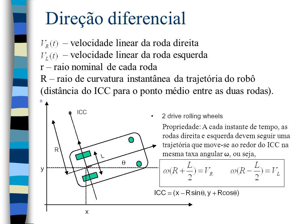 Direção diferencial – velocidade linear da roda direita