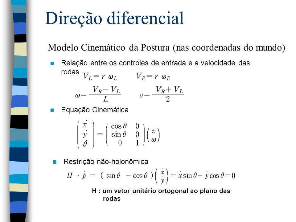 Direção diferencial Modelo Cinemático da Postura (nas coordenadas do mundo) Relação entre os controles de entrada e a velocidade das rodas.