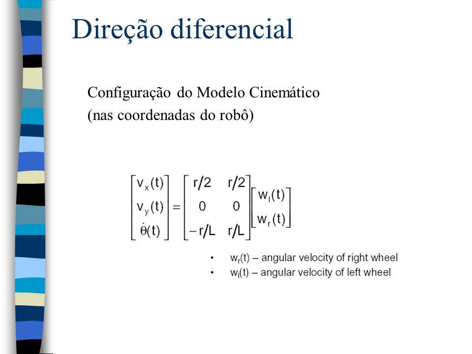 Direção diferencial Configuração do Modelo Cinemático