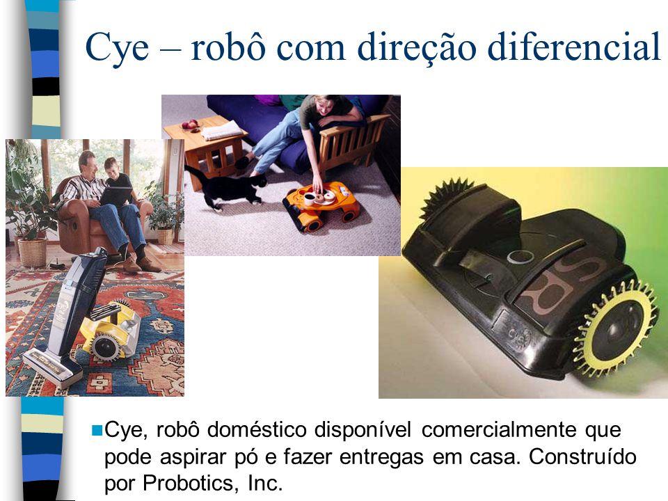 Cye – robô com direção diferencial