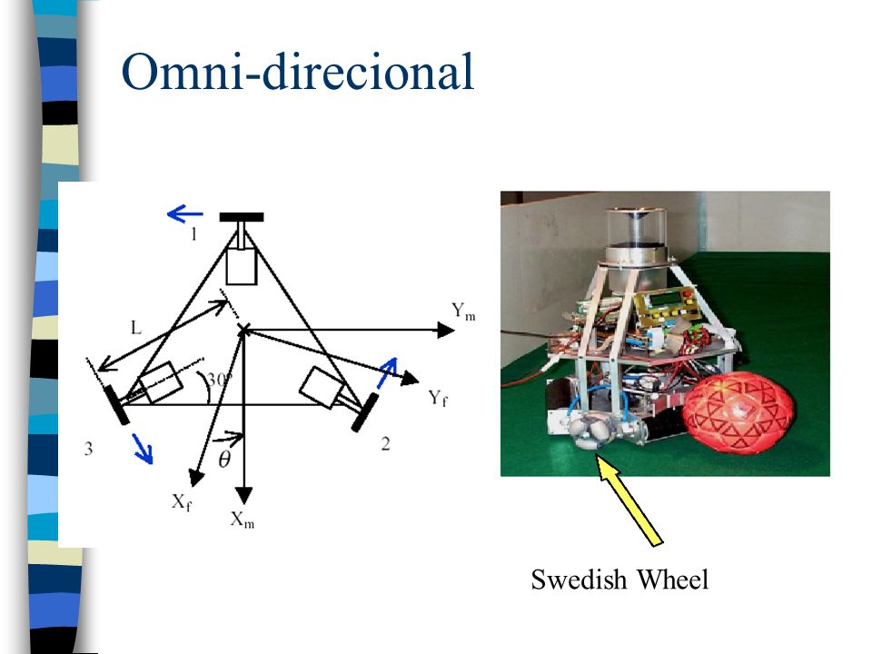 Omni-direcional Swedish Wheel