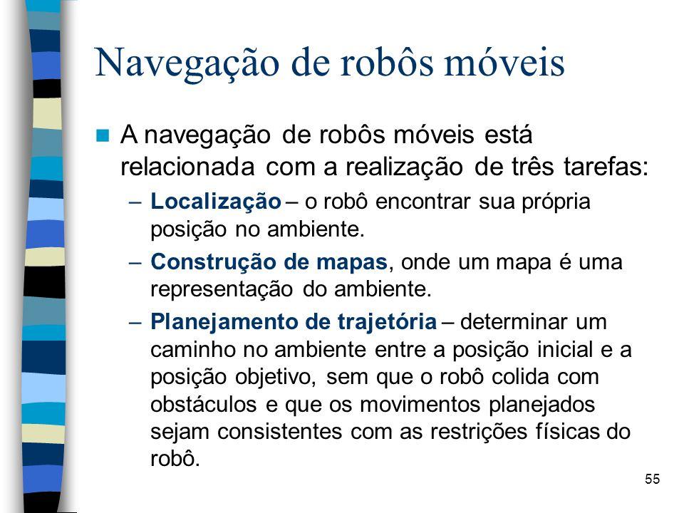 Navegação de robôs móveis