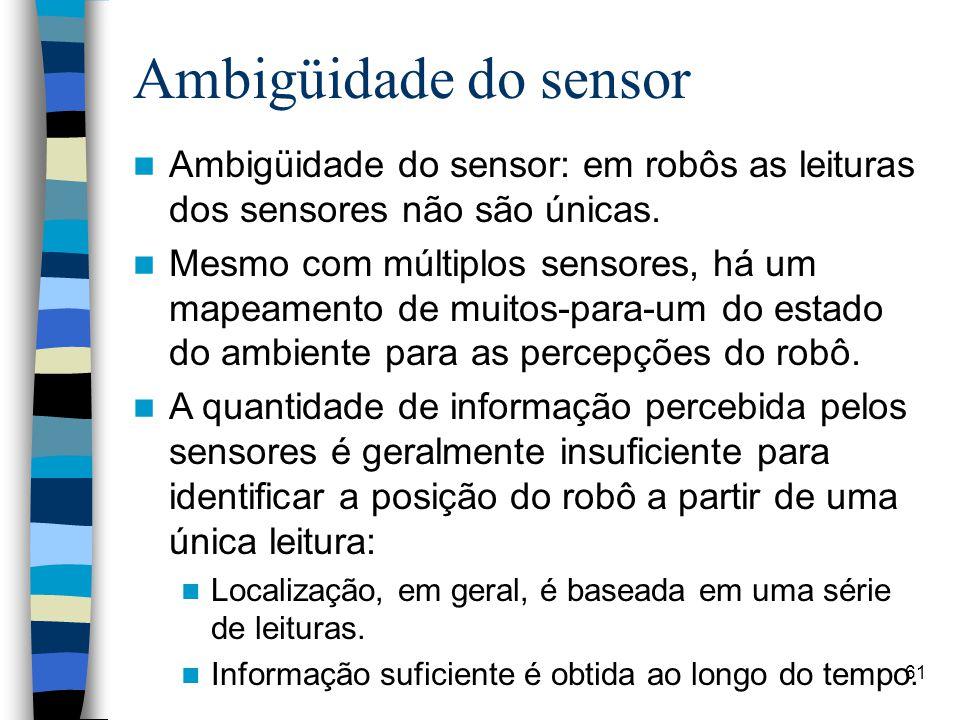 Ambigüidade do sensor Ambigüidade do sensor: em robôs as leituras dos sensores não são únicas.