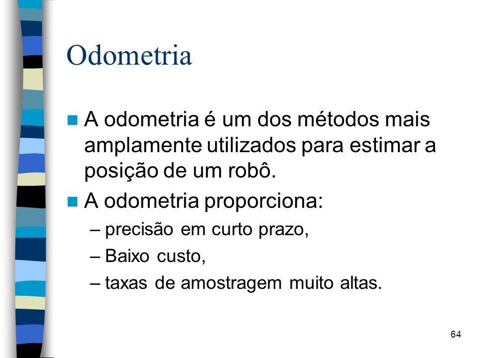 Odometria A odometria é um dos métodos mais amplamente utilizados para estimar a posição de um robô.
