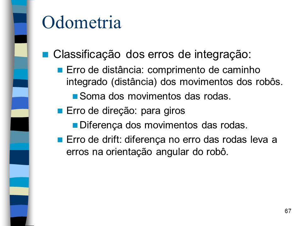 Odometria Classificação dos erros de integração: