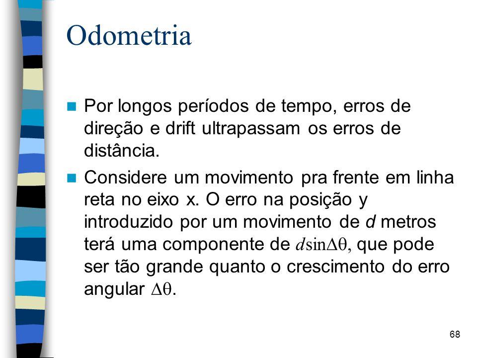 Odometria Por longos períodos de tempo, erros de direção e drift ultrapassam os erros de distância.