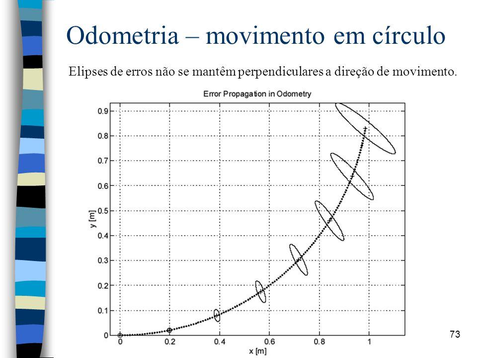 Odometria – movimento em círculo