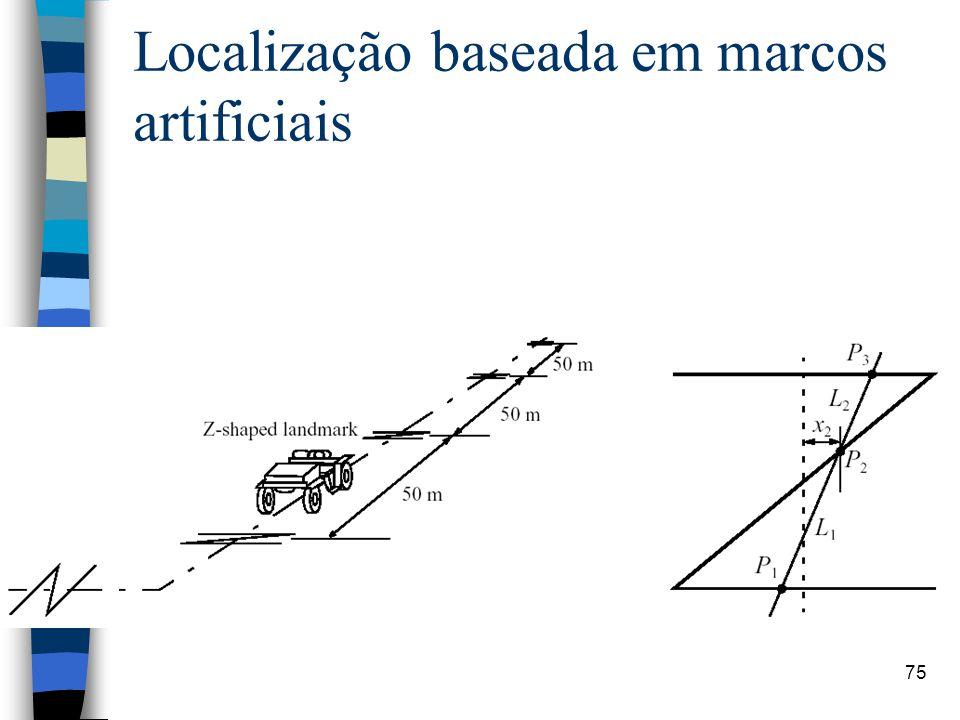 Localização baseada em marcos artificiais