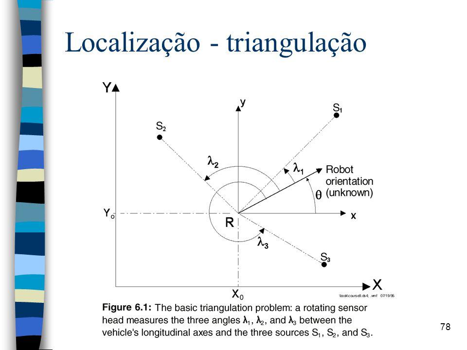 Localização - triangulação