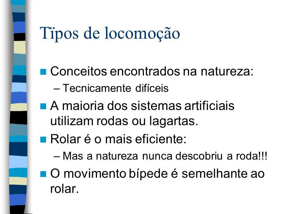Tïpos de locomoção Conceitos encontrados na natureza: