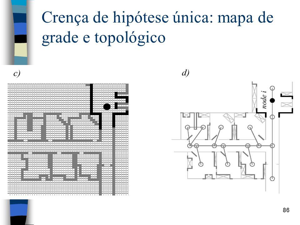 Crença de hipótese única: mapa de grade e topológico