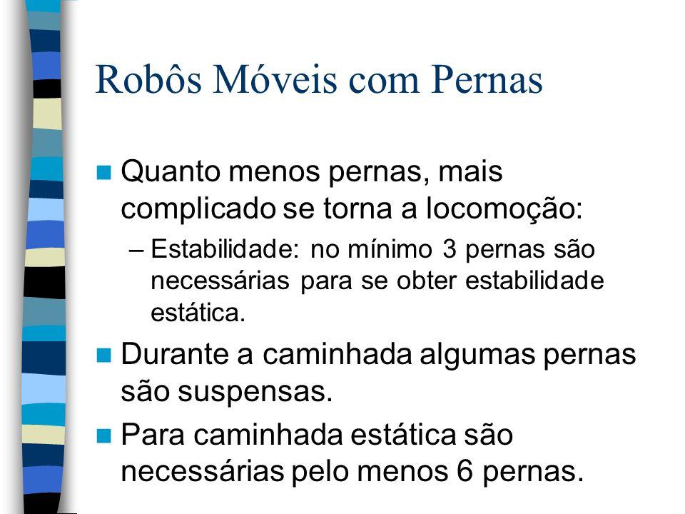 Robôs Móveis com Pernas