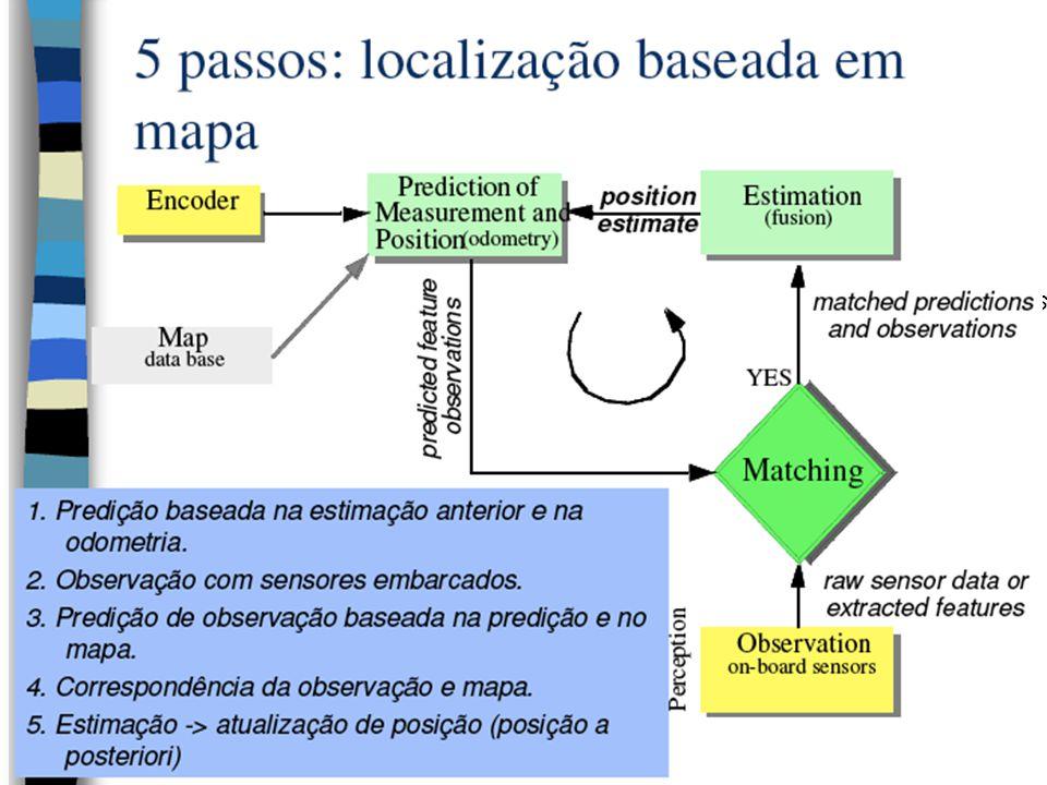 5 passos: localização baseada em mapa