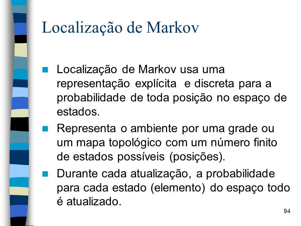 Localização de Markov Localização de Markov usa uma representação explícita e discreta para a probabilidade de toda posição no espaço de estados.