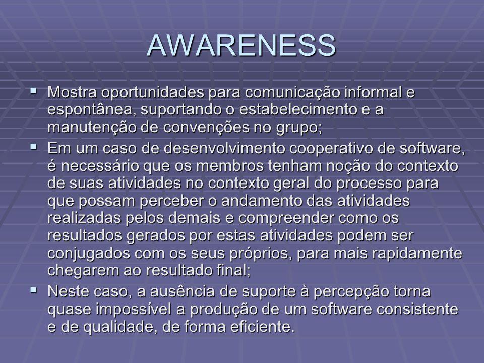 AWARENESS Mostra oportunidades para comunicação informal e espontânea, suportando o estabelecimento e a manutenção de convenções no grupo;