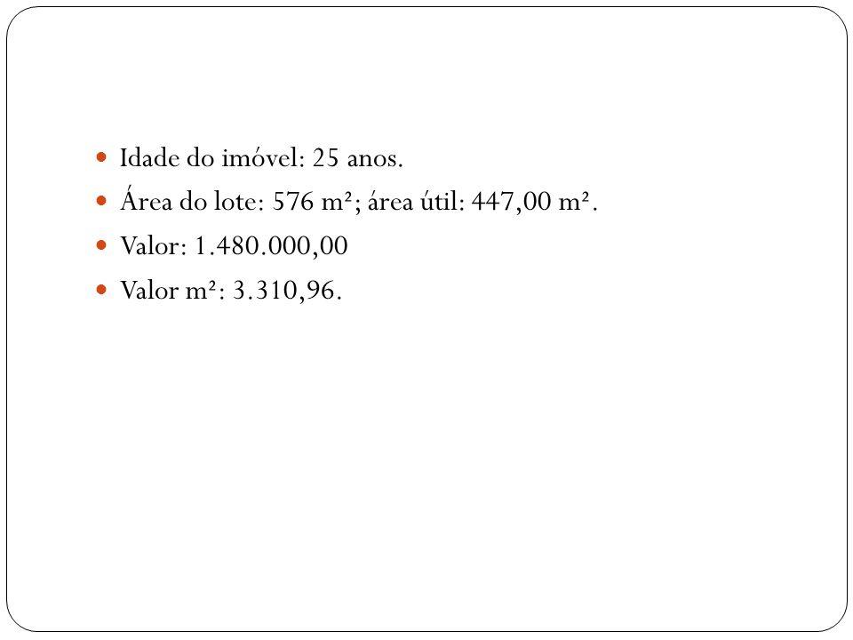 Idade do imóvel: 25 anos. Área do lote: 576 m²; área útil: 447,00 m².